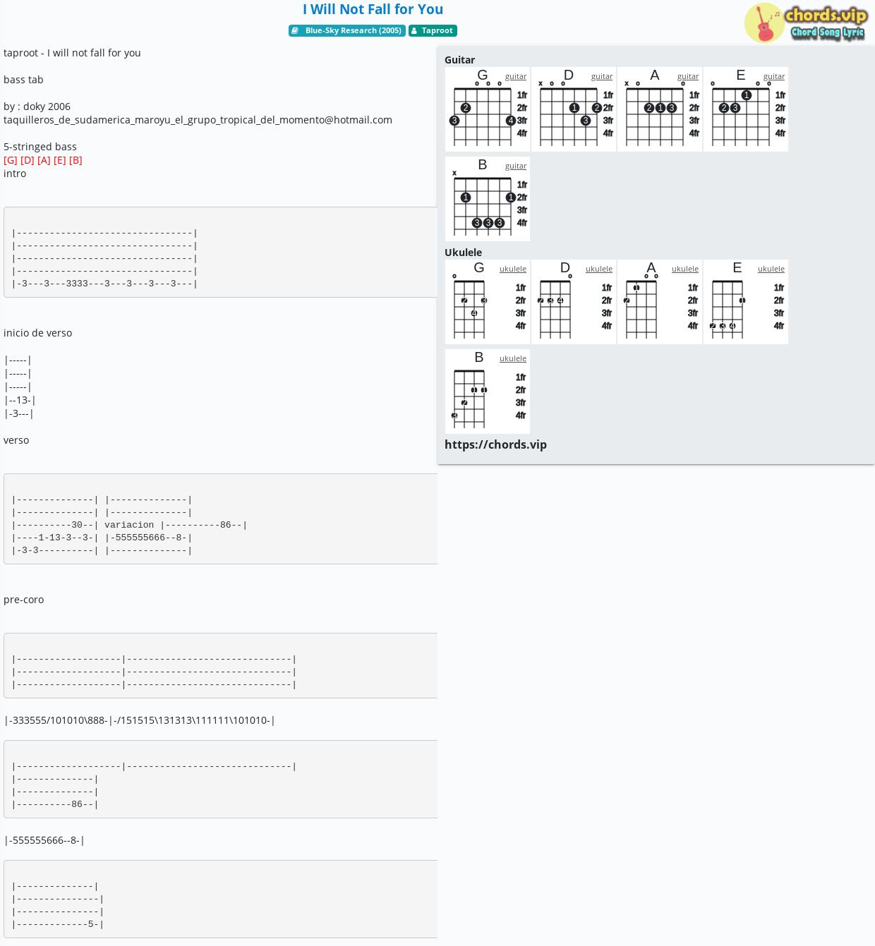 Chord I Will Not Fall for You   Taproot   tab, song lyric, sheet ...