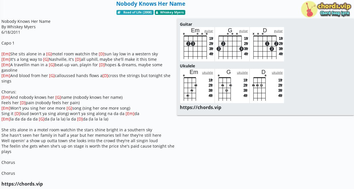 Chord Nobody Knows Her Name Whiskey Myers Tab Song Lyric Sheet Guitar Ukulele Chords Vip Gaana offers you free, unlimited access to over 30 million hindi songs, bollywood music, english mp3 songs, regional. chord nobody knows her name whiskey