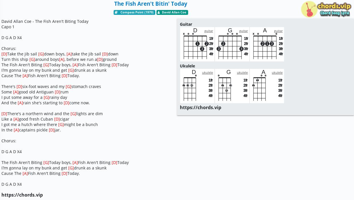 If I Get Drunk Today Chords